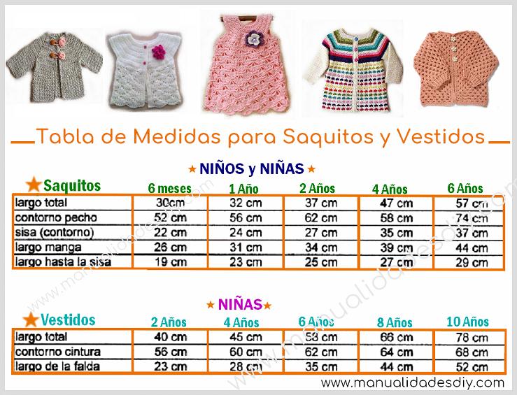 Tablas de Medidas para Bebés y Niños