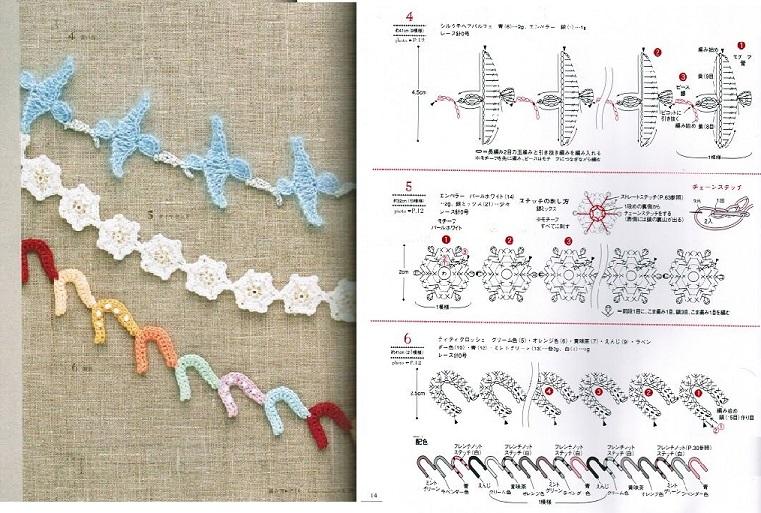 tutorial puntillas crochet