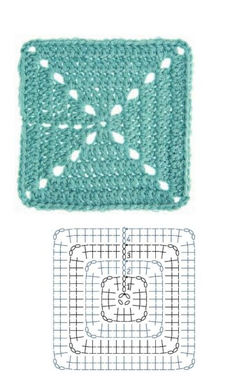 tutoriales crochet
