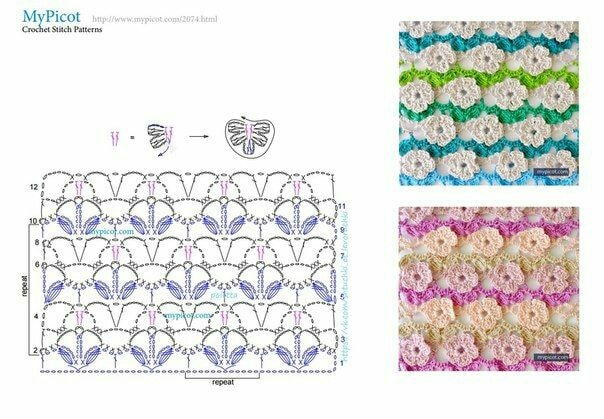 11 Gráficos para hacer Puntos en 3D super bonitos