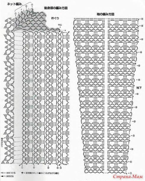 tutorial vestido crochet